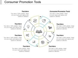 Consumer Promotion Tools Ppt Powerpoint Presentation Ideas Inspiration Cpb