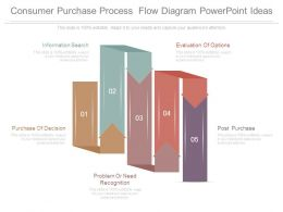 Consumer Purchase Process Flow Diagram Powerpoint Ideas