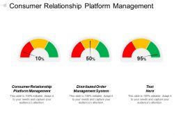 Consumer Relationship Platform Management Distributed Order Management System Cpb