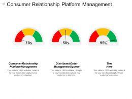 Consumer Relationship Platform Management Distributed Order Management System Cpb