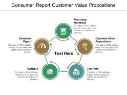 Consumer Report Customer Value Propositions Recruiting Marketing Employee Appreciation Cpb