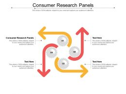 Consumer Research Panels Ppt Powerpoint Presentation Inspiration Designs Cpb