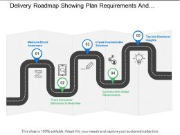 Consumer Research Roadmap With Measure Connect With Global Respondent