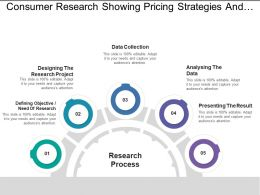 Consumer Research Showing Pricing Strategies And Trend In Market
