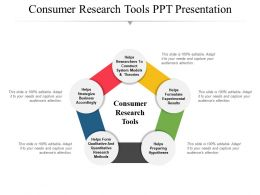 Consumer Research Tools Ppt Presentation