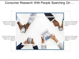 Consumer Research With People Searching On Phones And Analytics Report