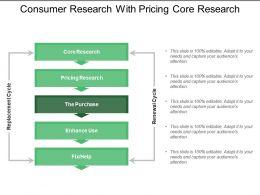 Consumer Research With Pricing Core Research