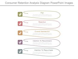 Consumer Retention Analysis Diagram Powerpoint Images