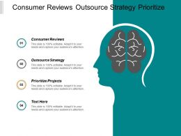 Consumer Reviews Outsource Strategy Prioritize Projects Disadvantage Low Cpb