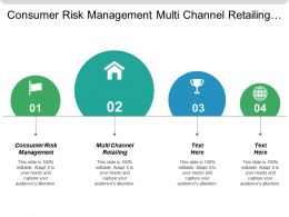 Consumer Risk Management Multi Channel Retailing Business Transformation Framework Cpb