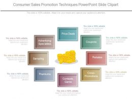 Consumer Sales Promotion Techniques Powerpoint Slide Clipart