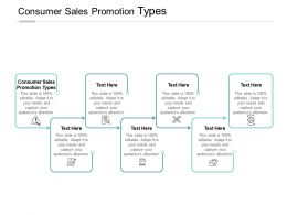 Consumer Sales Promotion Types Ppt Powerpoint Presentation Outline Graphics Cpb