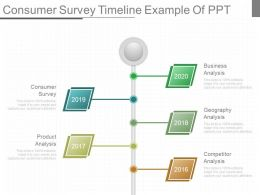 Consumer Survey Timeline Example Of Ppt