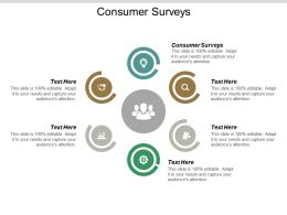 Consumer Surveys Ppt Powerpoint Presentation Model Smartart Cpb