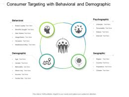 Consumer Targeting With Behavioral And Demographic