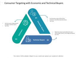 Consumer Targeting With Economic And Technical Buyers