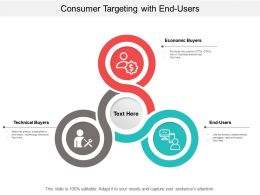 Consumer Targeting With End Users