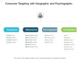 Consumer Targeting With Geographic And Psychographic