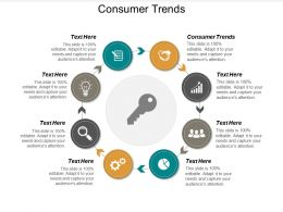 Consumer Trends Ppt Powerpoint Presentation File Themes Cpb