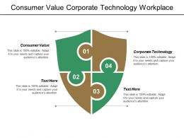 Consumer Value Corporate Technology Workplace Digital Transformation Reputation Recovery Cpb