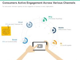 Consumers Active Engagement Across Various Channels Email Ppt Powerpoint Presentation File Files