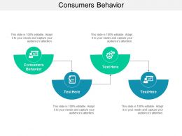 Consumers Behavior Ppt Powerpoint Presentation Gallery Ideas Cpb