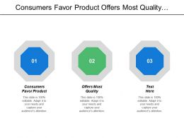 Consumers Favor Product Offers Most Quality Performance Innovative Feature