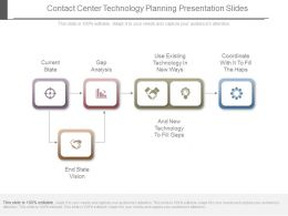 Contact Center Technology Planning Presentation Slides