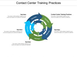 Contact Center Training Practices Ppt Powerpoint Presentation Styles Diagrams Cpb