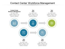 Contact Center Workforce Management Ppt Powerpoint Presentation Professional Inspiration Cpb