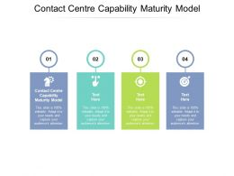 Contact Centre Capability Maturity Model Ppt Powerpoint Presentation Summary Portfolio Cpb