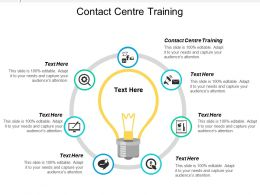 Contact Centre Training Ppt Powerpoint Presentation Gallery Graphics Example Cpb