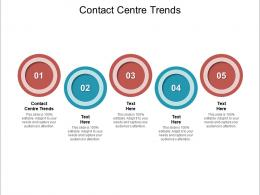 Contact Centre Trends Ppt Powerpoint Presentation Diagram Graph Charts Cpb