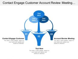 Contact Engage Customer Account Review Meeting Identify Opportunities