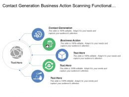 Contact Generation Business Action Scanning Functional Resources Capabilities