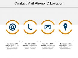 Contact Mail Phone Id Location