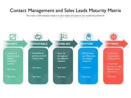 Contact Management And Sales Leads Maturity Matrix