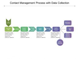 Contact Management Process With Data Collection