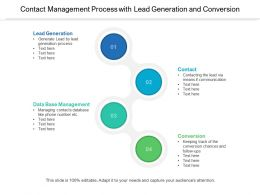 Contact Management Process With Lead Generation And Conversion