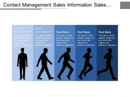 Contact Management Sales Information Sales Training Price Optimization