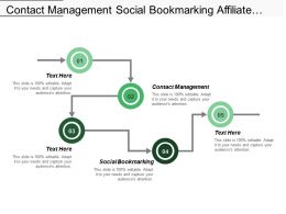 Contact Management Social Bookmarking Affiliate Marketing