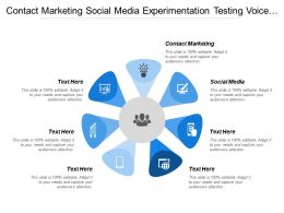 Contact Marketing Social Media Experimentation Testing Voice Customer