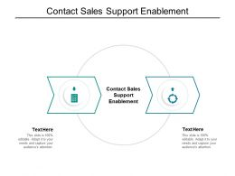 Contact Sales Support Enablement Ppt Powerpoint Presentation Pictures Design Templates Cpb