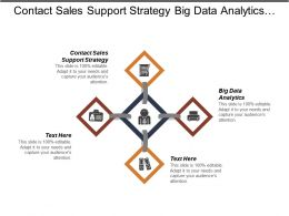 Contact Sales Support Strategy Big Data Analytics Working Capital Cpb
