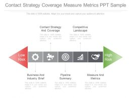 Contact Strategy Coverage Measure Metrics Ppt Sample