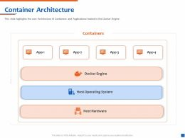 Container Architecture Docker Engine Ppt Powerpoint Presentation Infographics