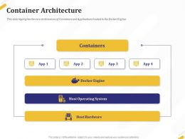 Container Architecture System Ppt Powerpoint Presentation Icon Show
