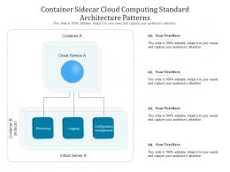 Container Sidecar Cloud Computing Standard Architecture Patterns Ppt Powerpoint Slide