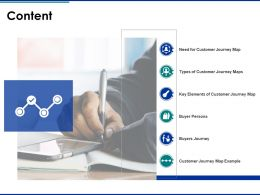 Content Agenda Ppt Powerpoint Presentation Pictures Inspiration