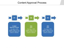 Content Approval Process Ppt Powerpoint Presentation Ideas Example Cpb